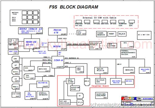 asus f9s laptop schematics ~ free schematic laptop diagram Laptop Repair Diagram