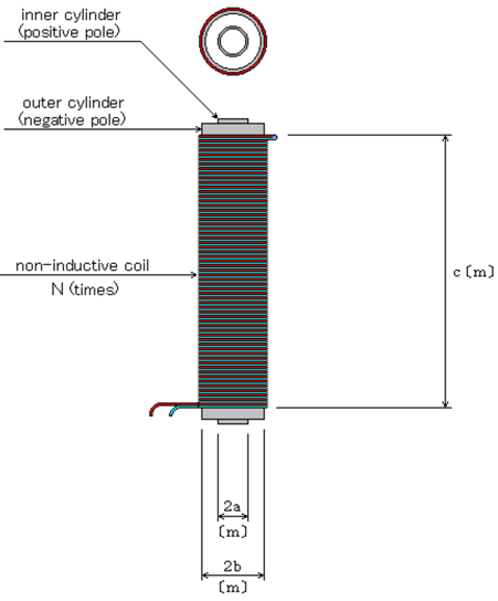 NEGATIVE INDUCTOR