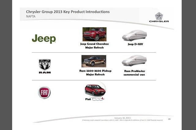 Fiat-Chrysler-Plan-2013