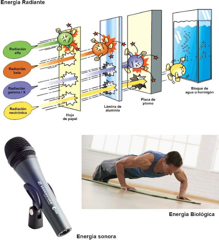 Energia Radiante, Energía sonora, Energía biológica