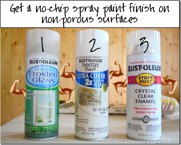 no-chip spray paint finish on non-porous surfaces