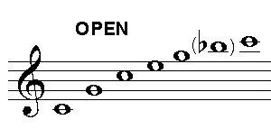 OPEN overtone series