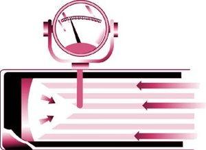 pirometro termoelectrico