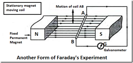 Faraday's- Law