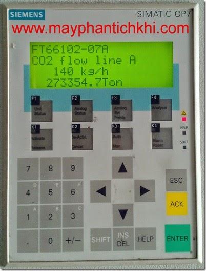 phân tích khí cacbonic