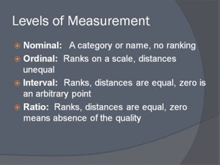 LevelsofMeasurement3