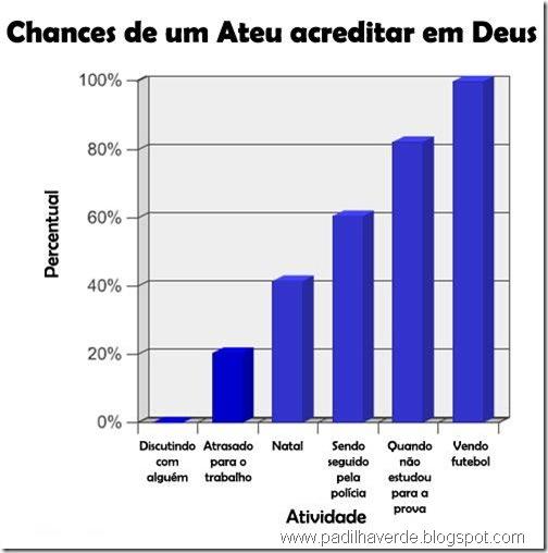 Facebook Gráficos-1