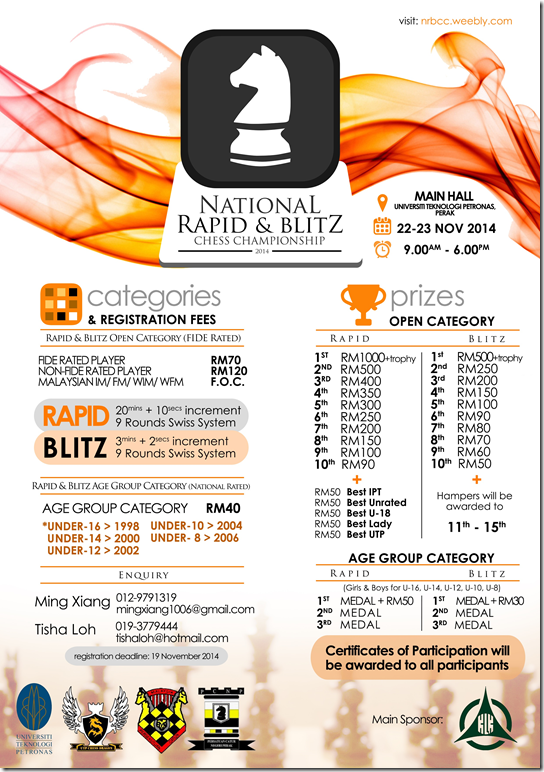 National Rapid & Blitz Chess Championship 2014