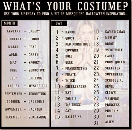 whats your Halloween costume