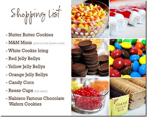 turkey-shopping-list1