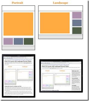 Dos versiones de un wireframe de una página, una para su visualización vertical (con tres destacados al pie) y otra para su visualización horizontal (los tres destacados en una columna a la derecha)