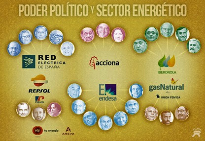 Puertas giratorias Politica-Energia