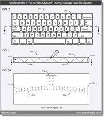 teclado touch