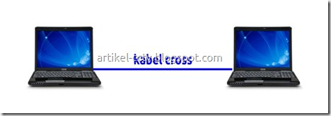 kabel cross 1