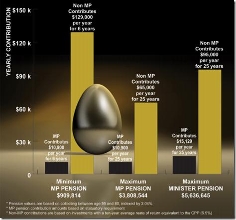 RetirementComfort-Index–Dollarscontribute