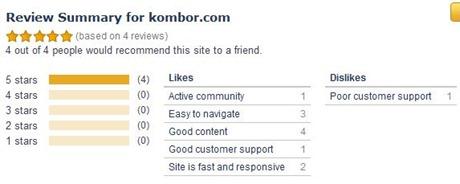 alexa review kombor dot com