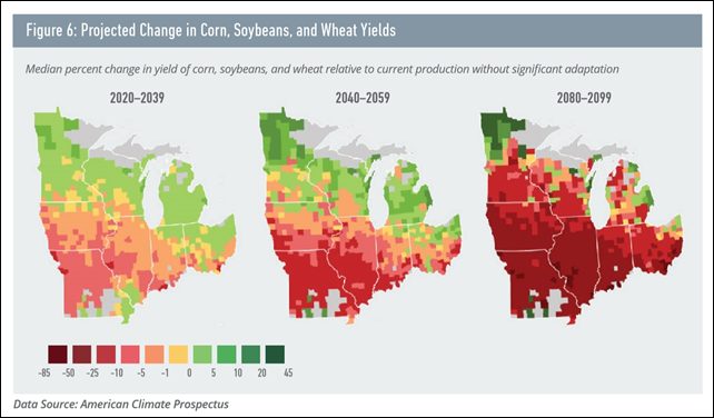 Change in U.S. Corn, Soybeans, and Wheat Yields, projected to the year 2099. Colors show the median percent change in yield of corn, soybeans, and wheat relative to current production without significant adaptation for global warming. Graphic: Risky Business Project