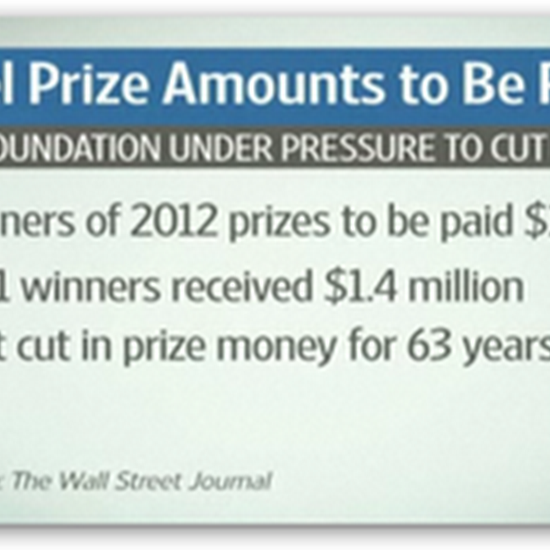 Nobel Prize Money Reduced as Financial Woes Pressure the Foundation to Cut Costs