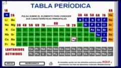tabla periodica a color