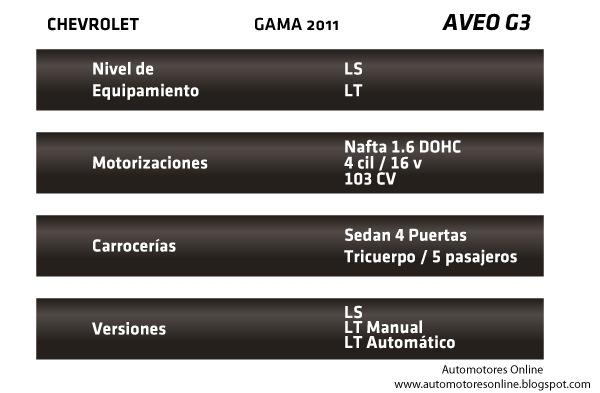 Chevrolet aveo g3 novedades en la l nea 2011 automotores on line