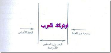 التعامل  مع الطبقات (4)