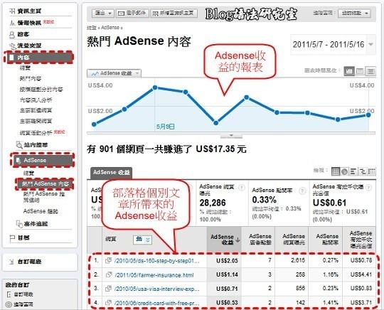 Adsense整合Analystics05