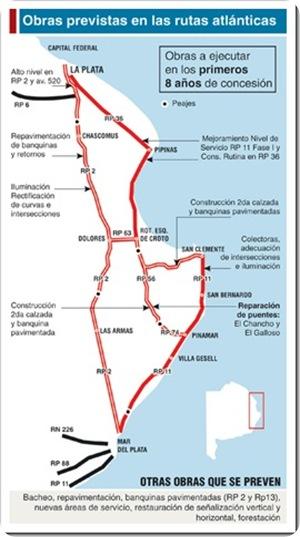 Nuevo Sistema Vial en la Costa Atlántica