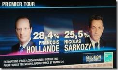 Hollande vence 1ª volta.Abr.2012