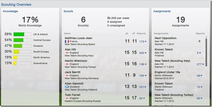 Football Manager 2013 Scouts