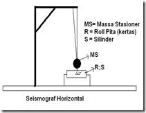 seismograf Horizontal
