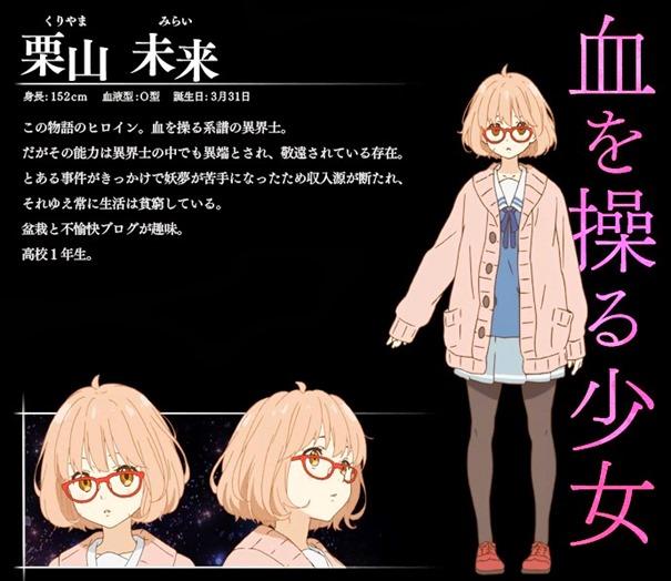 Personagem Mirai Kuriyama