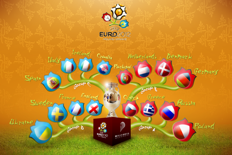 Euro 2012 Poland Ukraine Groups