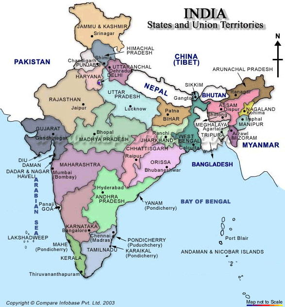 Some Basic Information about INDIA