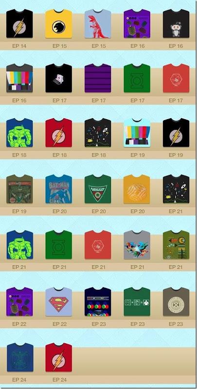 Camisetas de Sheldon Cooper (10)