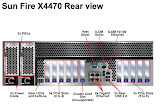 oracle-s-sun-fire-x4470-rear-view-default.jpg