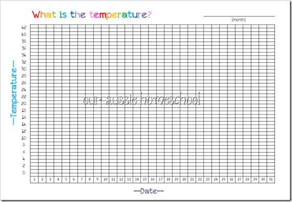 New colourful calendar notebook pages for Temperature line graph template