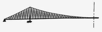 sistemas de suspension con pendolas inclinadas