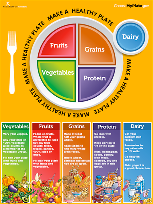 Nutrition 2015 - What is it?