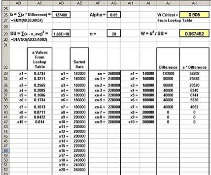 normality, t test, kolmogorov, anderson-darling, shapiro-wilk, histogram, excel, excel 2010, excel 2013, statistics