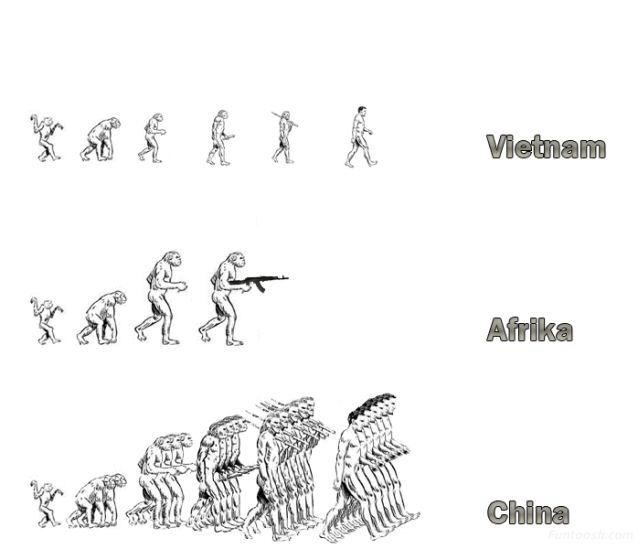Evolution of humans in Europe, Russia, Amerika, Japan, Romania, Poland, Vietnam, Afrika, China, Germany, India, Canada and Sri Lanka