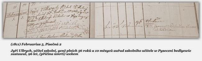 Písečná 1784-1854 Z (128-8 Z), fol. 35