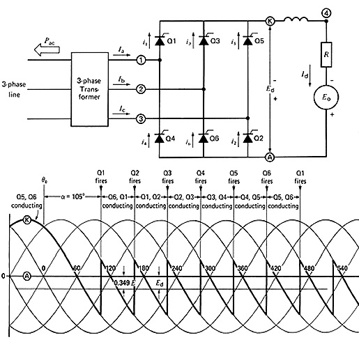 Thyristor based Line Commutated Inverter (3-phase)