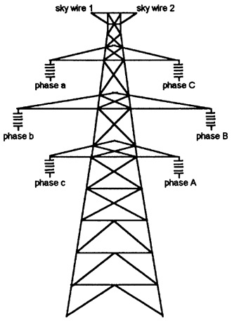 Double circuit transmission line