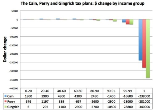 Taxplanscaingingrichperry copy