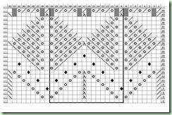Black Spruce Chart