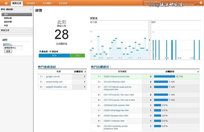 新版Analytics-即時統計資訊