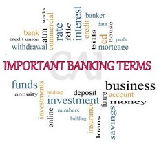 Full Form of Banks and Useful Banking Related Terms