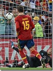 Sergio Ramos penal España