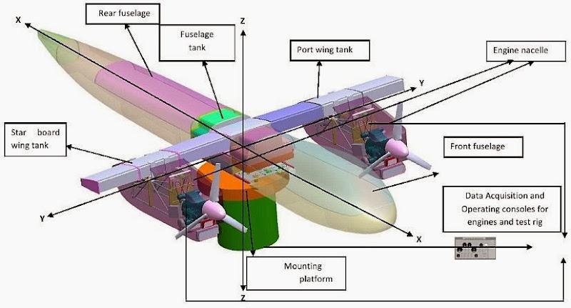 ADE-Rustom-II-UAV-India-R
