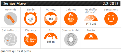 Ma trace sur movecount